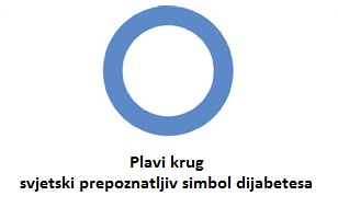 znak dijabetesa