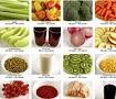 Kako izgleda 200 kalorija različitih namirnica?